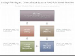 Apt Strategic Planning And Communication Template Powerpoint Slide Information