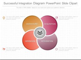 apt_successful_integration_diagram_powerpoint_slide_clipart_Slide01