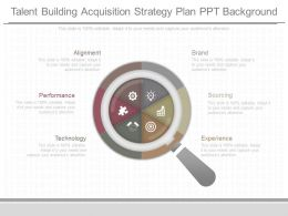 Apt Talent Building Acquisition Strategy Plan Ppt Background
