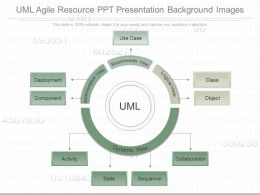 Apt Uml Agile Resource Ppt Presentation Background Images