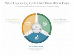 Apt Value Engineering Cycle Chart Presentation Ideas