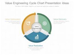 Apt Value Engineering Cycle Chart Presentation Ideas