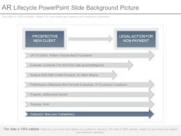 Ar Lifecycle Powerpoint Slide Background Picture