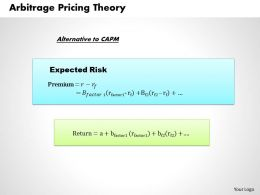 Arbitrage Pricing Theory Powerpoint Presentation Slide Template