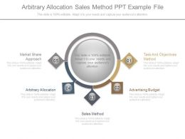 Arbitrary Allocation Sales Method Ppt Example File