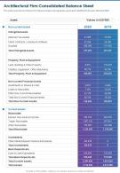 Architectural Firm Consolidated Balance Sheet Presentation Report Infographic PPT PDF Document