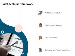 Architectural Framework Technology Product Ppt Powerpoint Portfolio