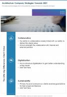 Architecture Company Strategies Towards 2021 Presentation Report Infographic PPT PDF Document