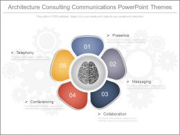 Architecture Consulting Communications Powerpoint Themes