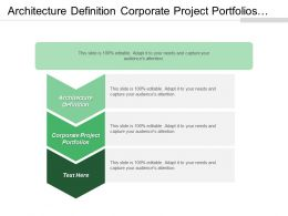 Architecture Definition Corporate Project Portfolios Corporate Projects Implement Invest