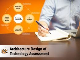 Architecture Design Of Technology Assessment