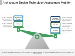 Architecture Design Technology Assessment Mobility Solutions Product Strategy