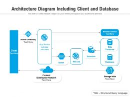 Architecture Diagram Including Client And Database