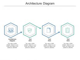 Architecture Diagram Ppt Powerpoint Presentation Summary Rules Cpb