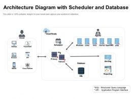Architecture Diagram With Scheduler And Database