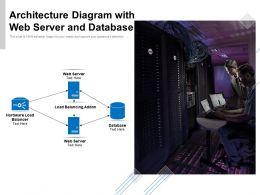 Architecture Diagram With Web Server And Database