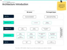 Architecture Introduction Data Integration Ppt Pictures Example Introduction