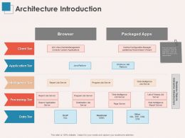 Architecture Introduction Data Tier Ppt Powerpoint Presentation Themes