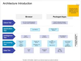 Architecture Introduction Tier Ppt Powerpoint Presentation Professional Backgrounds