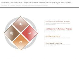 Architecture Landscape Analysis Architecture Performance Analysis Ppt Slides