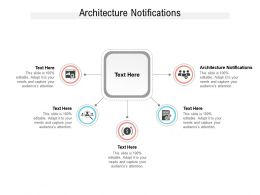 Architecture Notifications Ppt Powerpoint Presentation Professional Diagrams Cpb