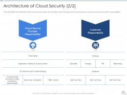 Architecture Of Cloud Security Data Cloud Security IT Ppt Ideas