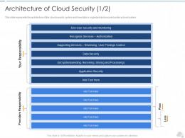 Architecture Of Cloud Security End Cloud Security IT Ppt Introduction