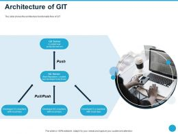 Architecture Of Git Bare Repository Ppt Powerpoint Presentation Inspiration