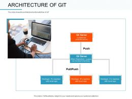 Architecture Of Git Repo Ppt Powerpoint Presentation Outline File Formats