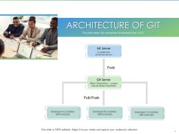Architecture Of GIT Server M3274 Ppt Powerpoint Presentation Styles Infographics