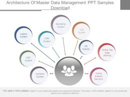 Architecture Of Master Data Management Ppt Samples Download