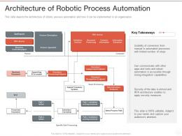 Architecture Of Robotic Process Automation Ppt Powerpoint Presentation Pictures Samples