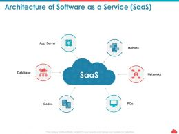 Architecture Of Software As A Service Saas Networks Ppt Powerpoint Presentation Deck