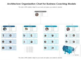 Architecture Organization Chart For Business Coaching Models Infographic Template