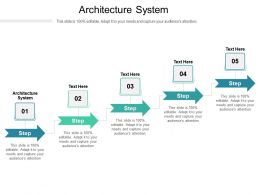Architecture System Ppt Powerpoint Presentation Show Layout Ideas Cpb