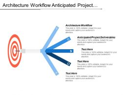 Architecture Workflow Anticipated Project Deliverables Digitized Data Expected Outcomes
