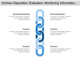 Archive Disposition Evaluation Monitoring Information Management Planning Environmental Scanning