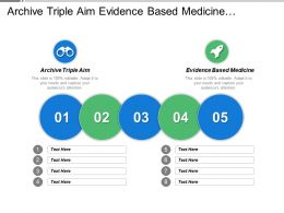 Archive Triple Aim Evidence Based Medicine Information Systems
