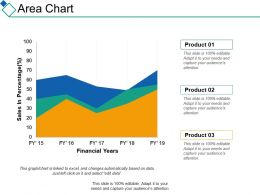 Area Chart Business Finance Ppt Summary Designs Download