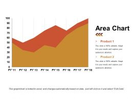 Area Chart Example Ppt Presentation