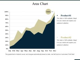 Area Chart Example Ppt Summary Smartart