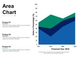 Area Chart Finance Planning Ppt Infographics Design Inspiration
