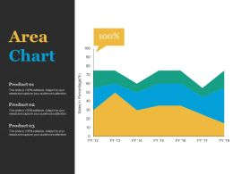 Area Chart Finance Ppt Infographic Template Background Images