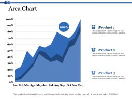 Area Chart Finance Ppt Powerpoint Presentation Diagram Ppt