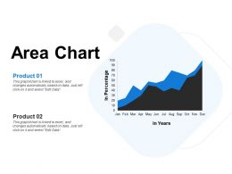 Area Chart Finance Ppt Powerpoint Presentation Inspiration