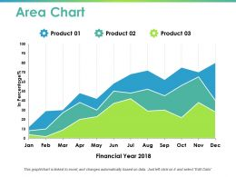 Area Chart Finance Ppt Powerpoint Presentation Layouts Visual Aids