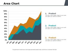 Area Chart Finance Ppt Powerpoint Presentation Portfolio