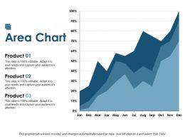 Area Chart Finance Ppt Professional Graphics Pictures