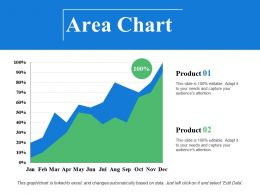 Area Chart Finance Ppt Visual Aids Background Images