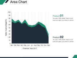 area_chart_good_ppt_example_template_2_Slide01